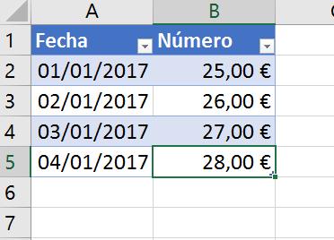 Muestra una base de datos en Excel perfectamente formateada para un ejemplo de combinación de correspondencia