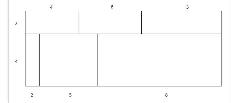 Tabla irregular con filas de columnas diferentes